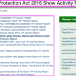 NY Times, Washington Post,  ABC News Report That USDA (Under Trump Administration) Removes  Key Horse Protection Act Enforcement Records